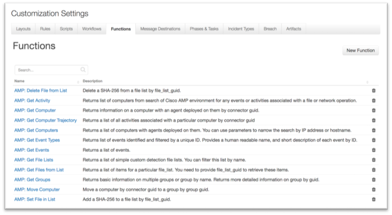 IBM Security App Exchange - Cisco AMP for Endpoints integration for
