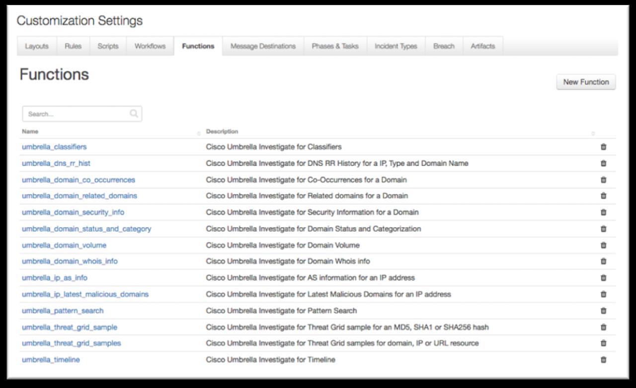 IBM Security App Exchange - Cisco Umbrella Investigate