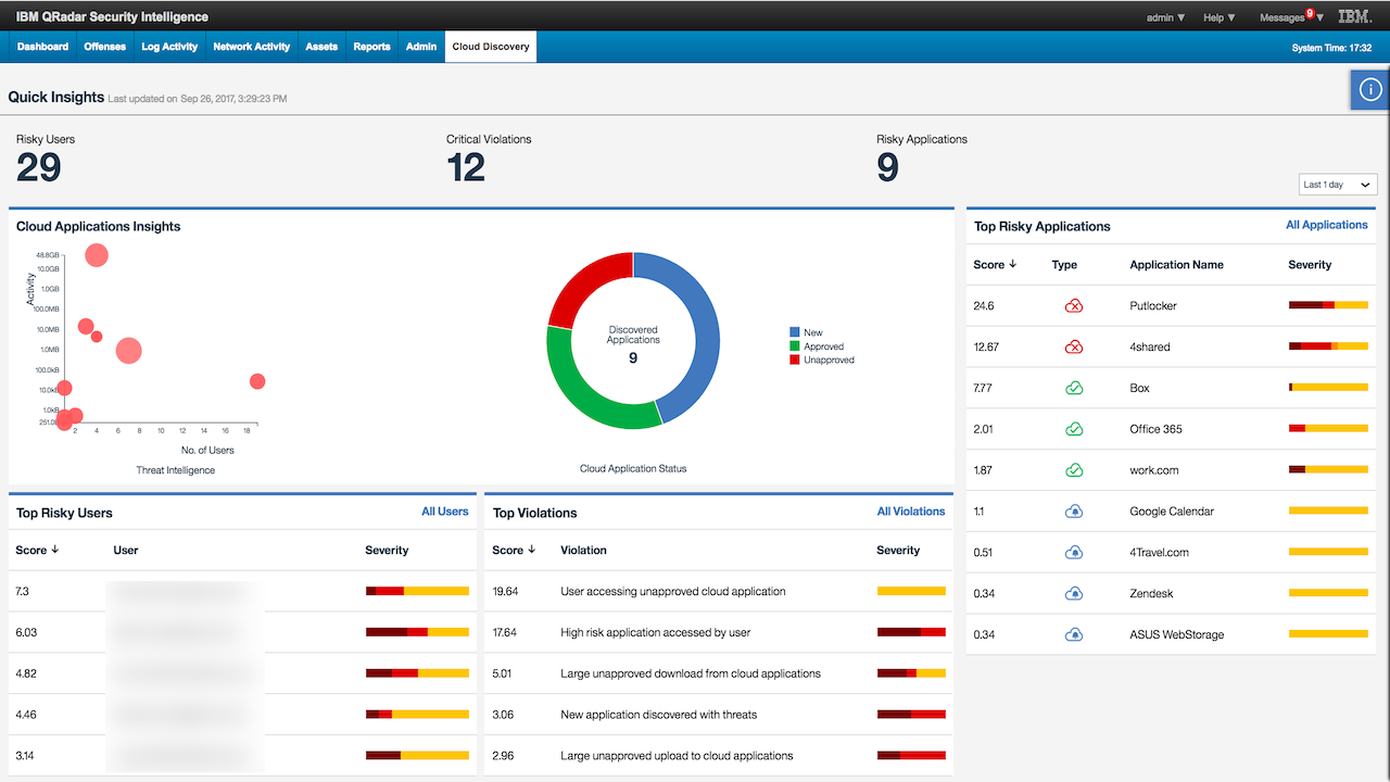 IBM Security App Exchange - IBM Cloud Discovery App for QRadar