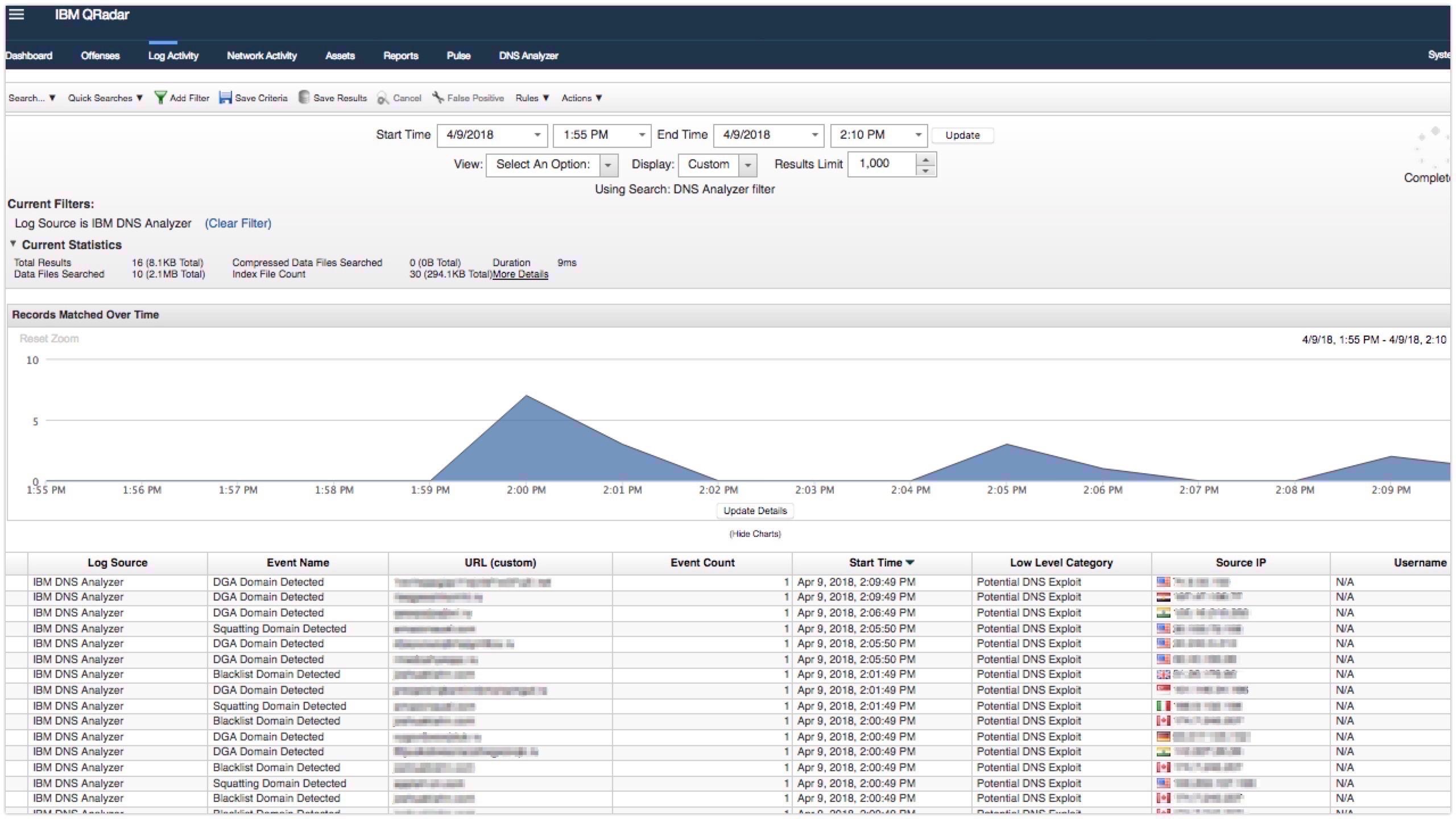 IBM Security App Exchange - IBM QRadar DNS Analyzer