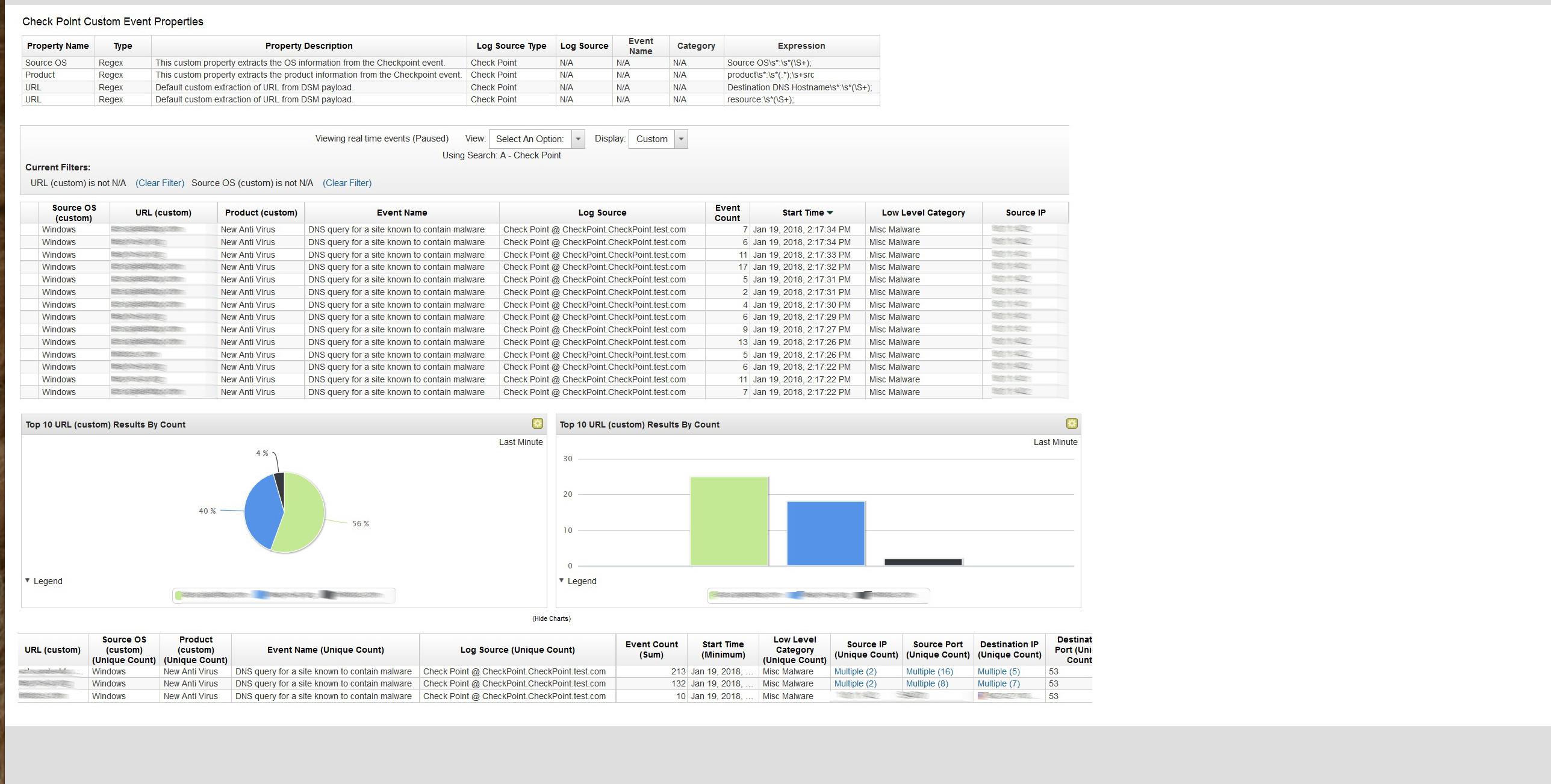 IBM Security App Exchange - IBM QRadar Custom Properties for Checkpoint